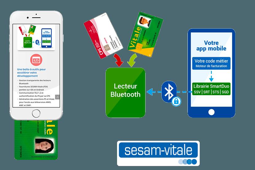 Application mobile pour les taxis conventionnés CPAM